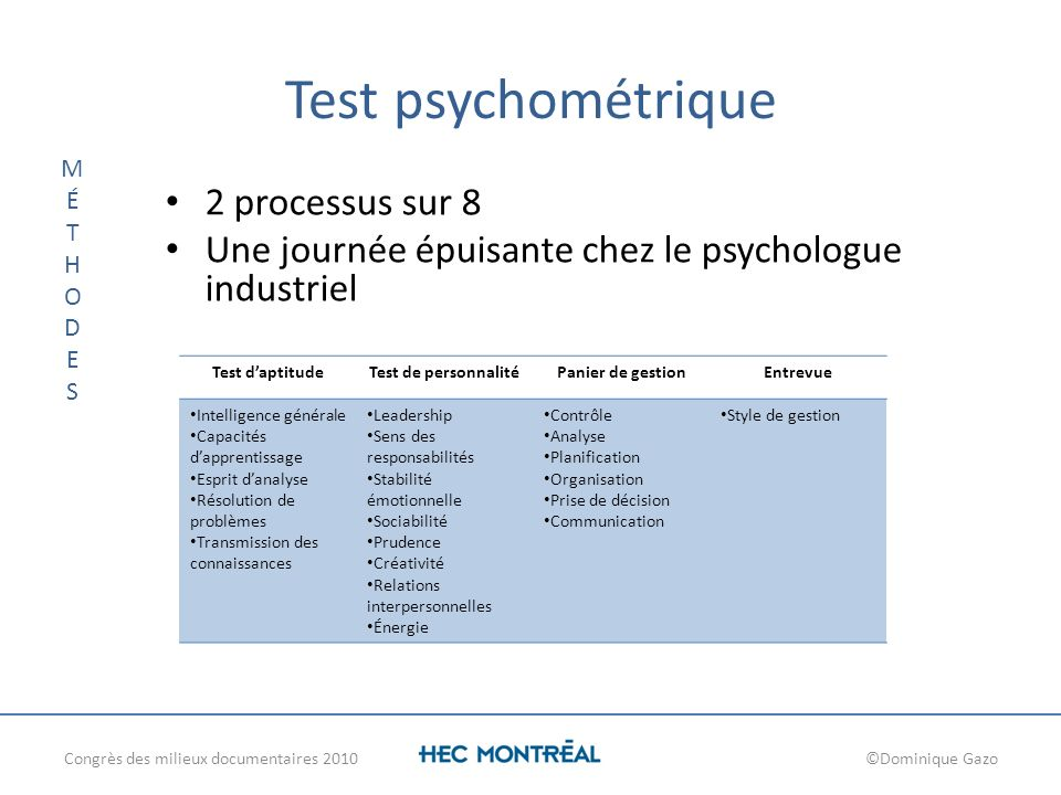 Test psychométrique 2 processus sur 8 Une journée épuisante chez le psychologue industriel Congrès des milieux documentaires 2010©Dominique Gazo MÉTHO