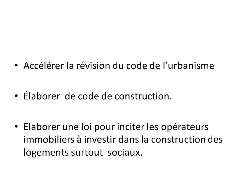 Accélérer la révision du code de lurbanisme Élaborer de code de construction. Elaborer une loi pour inciter les opérateurs immobiliers à investir dans