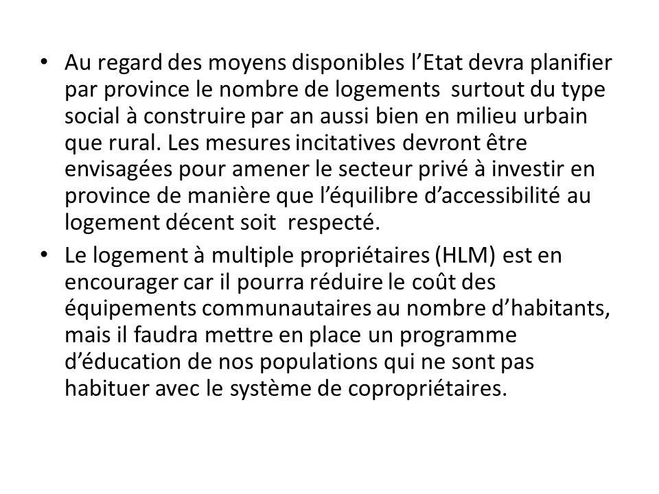 Au regard des moyens disponibles lEtat devra planifier par province le nombre de logements surtout du type social à construire par an aussi bien en mi