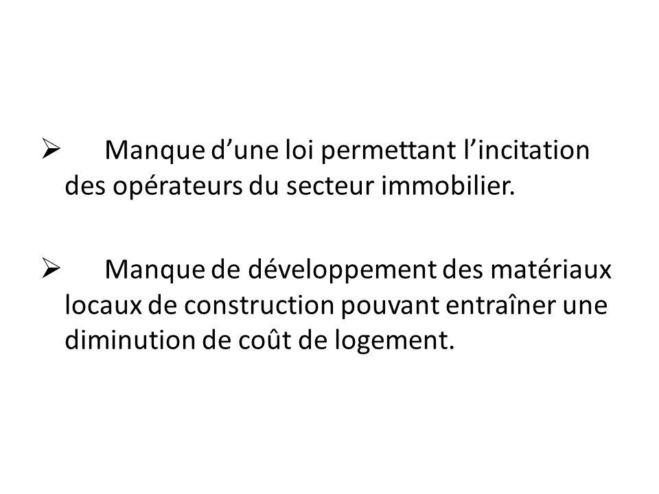 Manque dune loi permettant lincitation des opérateurs du secteur immobilier. Manque de développement des matériaux locaux de construction pouvant entr