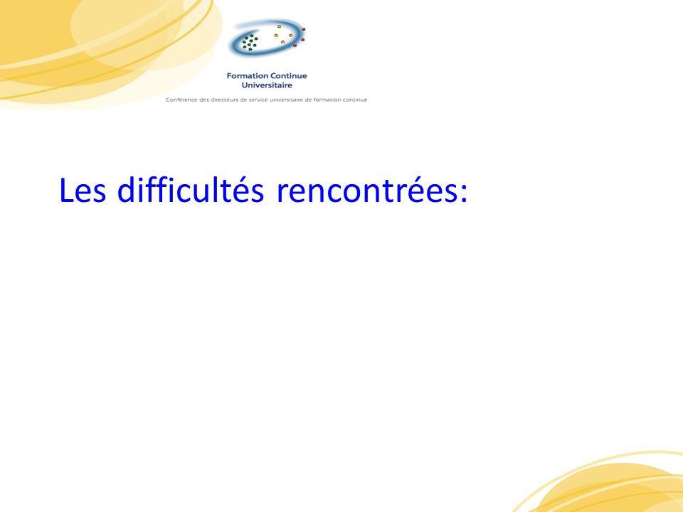 Les difficultés rencontrées: 14