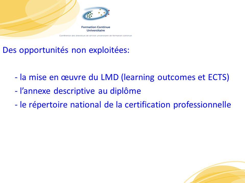 Des opportunités non exploitées: - la mise en œuvre du LMD (learning outcomes et ECTS) - lannexe descriptive au diplôme - le répertoire national de la