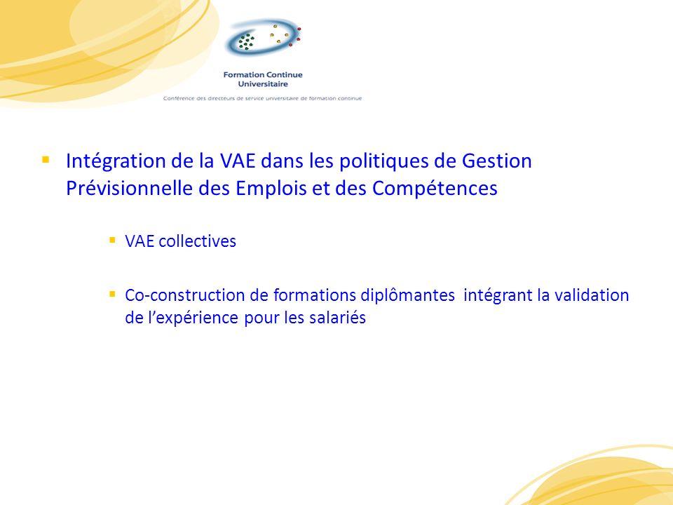Intégration de la VAE dans les politiques de Gestion Prévisionnelle des Emplois et des Compétences VAE collectives Co-construction de formations diplô