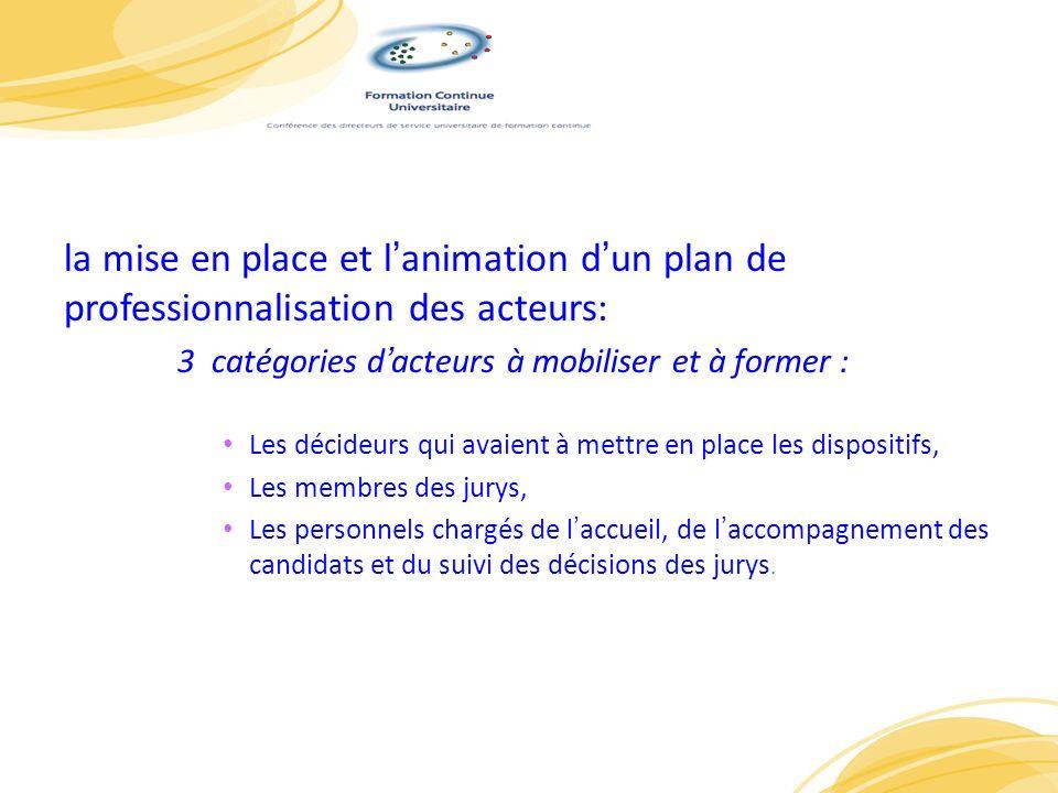 PrP la mise en place et lanimation dun plan de professionnalisation des acteurs: 3 catégories dacteurs à mobiliser et à former : Les décideurs qui ava