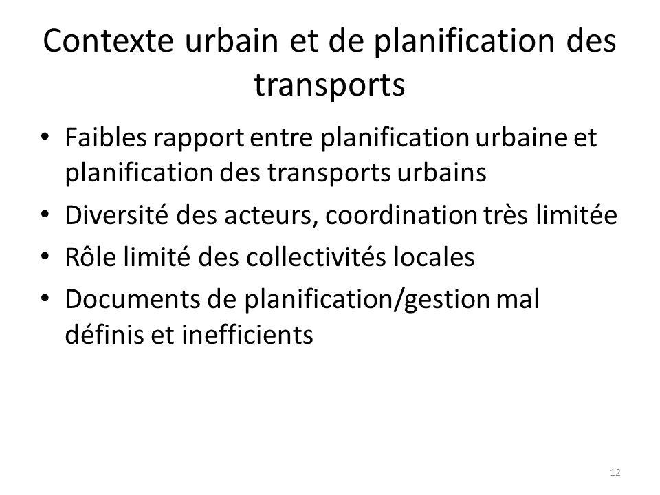 Faibles rapport entre planification urbaine et planification des transports urbains Diversité des acteurs, coordination très limitée Rôle limité des c