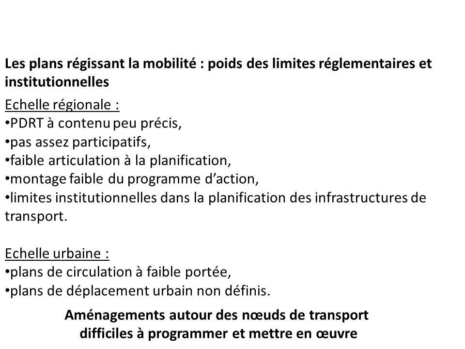 Les plans régissant la mobilité : poids des limites réglementaires et institutionnelles Echelle régionale : PDRT à contenu peu précis, pas assez parti