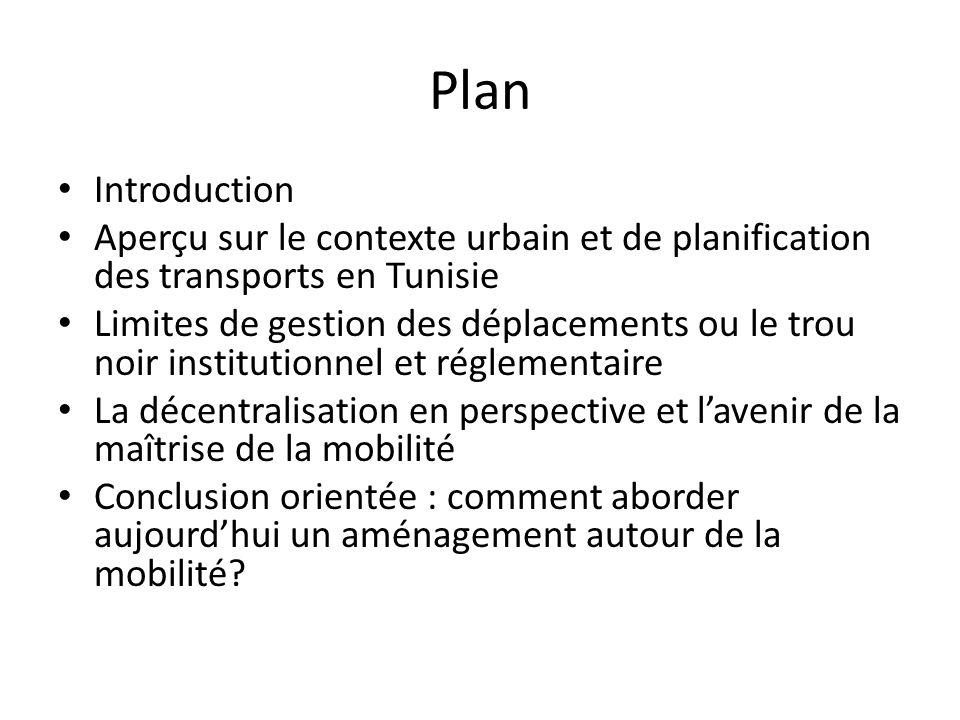 Plan Introduction Aperçu sur le contexte urbain et de planification des transports en Tunisie Limites de gestion des déplacements ou le trou noir inst