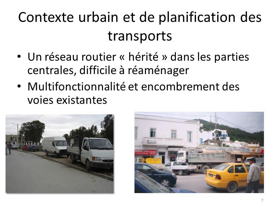 Contexte urbain et de planification des transports Un réseau routier « hérité » dans les parties centrales, difficile à réaménager Multifonctionnalité