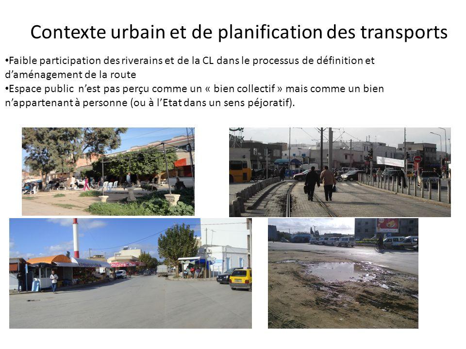 Contexte urbain et de planification des transports Faible participation des riverains et de la CL dans le processus de définition et daménagement de l