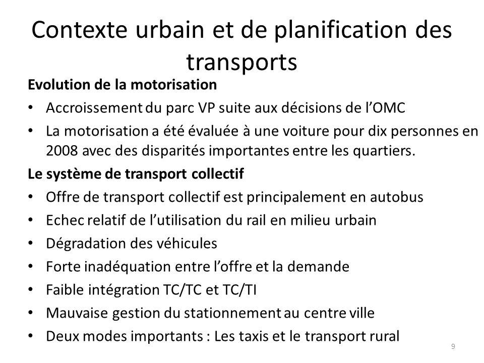 Contexte urbain et de planification des transports Evolution de la motorisation Accroissement du parc VP suite aux décisions de lOMC La motorisation a
