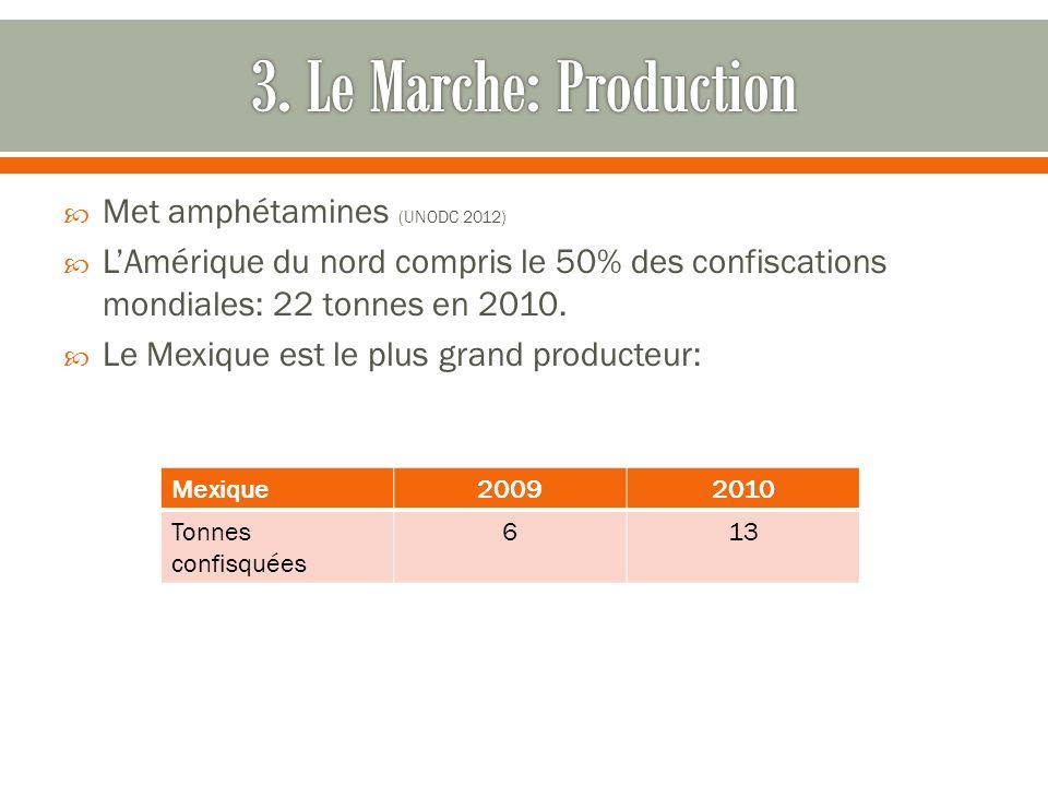 Met amphétamines (UNODC 2012) LAmérique du nord compris le 50% des confiscations mondiales: 22 tonnes en 2010.