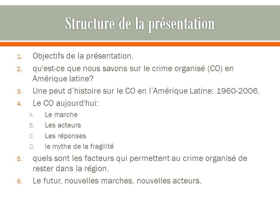 1. Objectifs de la présentation. 2.