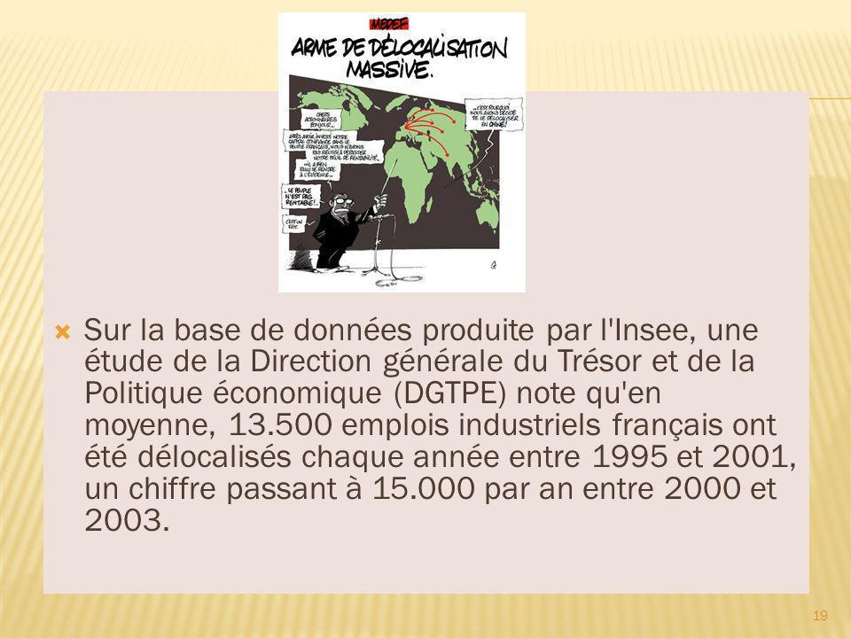 Sur la base de données produite par l Insee, une étude de la Direction générale du Trésor et de la Politique économique (DGTPE) note qu en moyenne, 13.500 emplois industriels français ont été délocalisés chaque année entre 1995 et 2001, un chiffre passant à 15.000 par an entre 2000 et 2003.