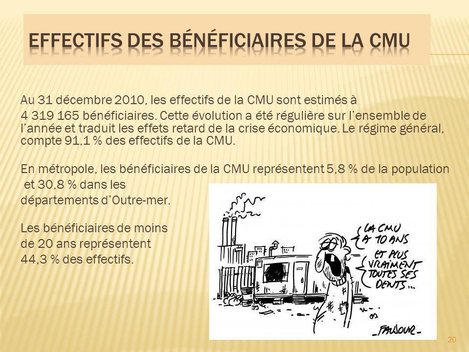 Au 31 décembre 2010, les effectifs de la CMU sont estimés à 4 319 165 bénéficiaires.
