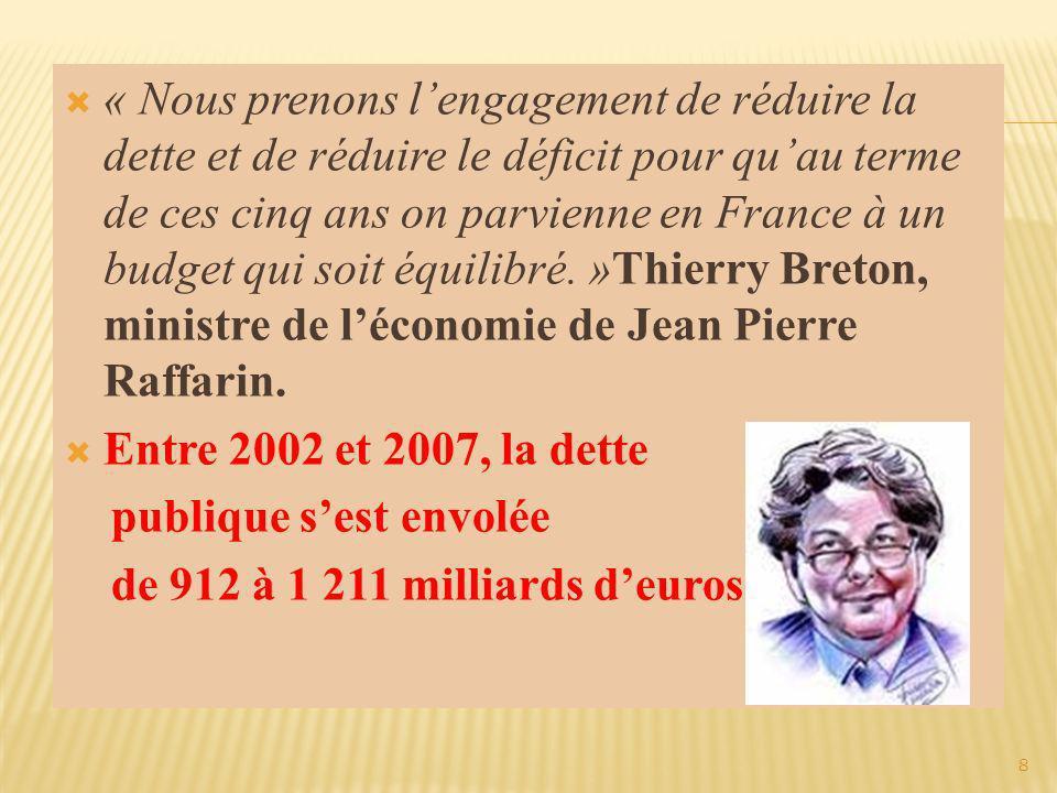 « Lobjectif que Nicolas Sarkozy sest fixé, cest de ramener la dette au dessous de 60% du PIB en cinq ans, ce que nous réussirons à faire et ce que nous mettra parmi les pays les plus vertueux.