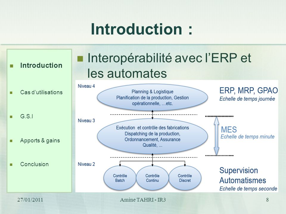 Introduction : Interopérabilité avec lERP et les automates Introduction Cas dutilisations G.S.I Apports & gains Conclusion 8 27/01/2011Amine TAHRI - I