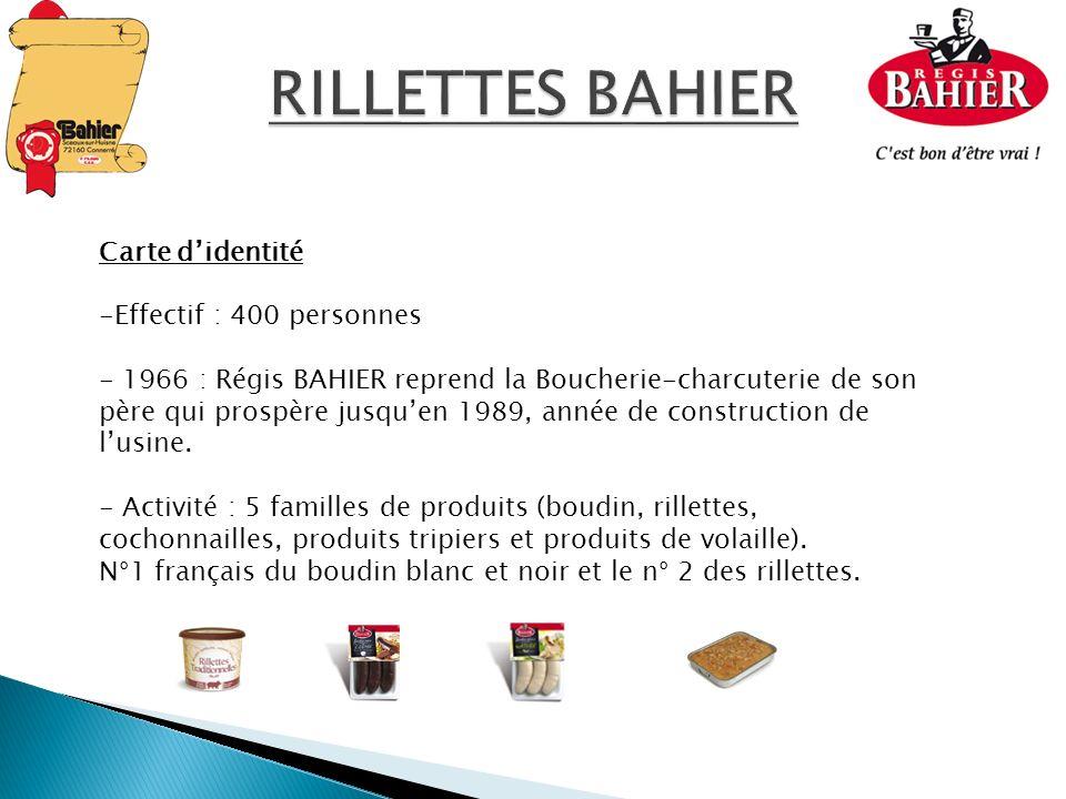 Carte didentité -Effectif : 400 personnes - 1966 : Régis BAHIER reprend la Boucherie-charcuterie de son père qui prospère jusquen 1989, année de const