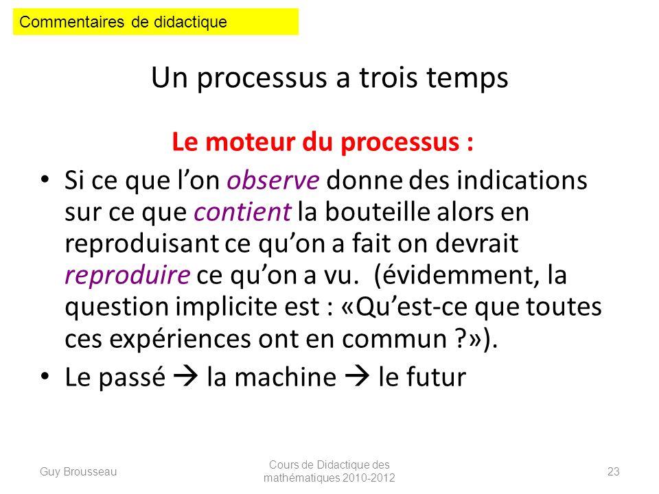 Un processus a trois temps Le moteur du processus : Si ce que lon observe donne des indications sur ce que contient la bouteille alors en reproduisant