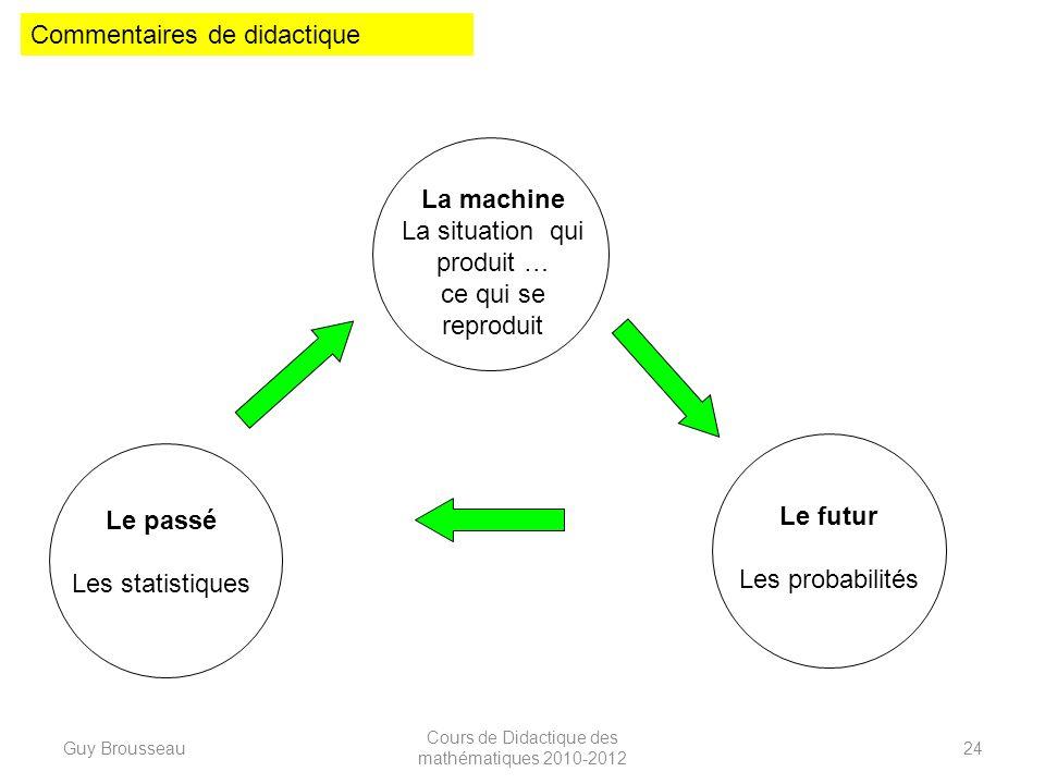 Le passé Les statistiques La machine La situation qui produit … ce qui se reproduit Le futur Les probabilités Commentaires de didactique Guy Brousseau