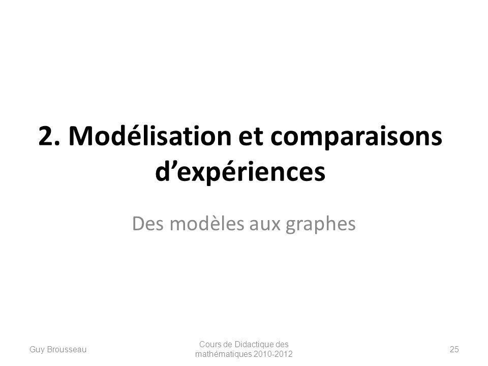 2. Modélisation et comparaisons dexpériences Des modèles aux graphes Guy Brousseau Cours de Didactique des mathématiques 2010-2012 25