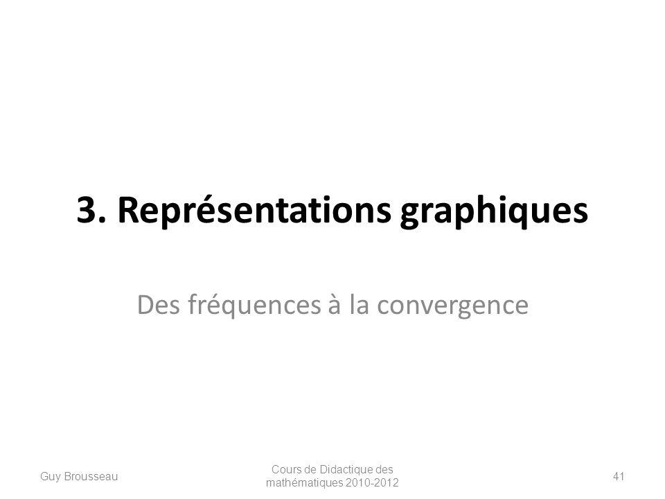 3. Représentations graphiques Des fréquences à la convergence Guy Brousseau Cours de Didactique des mathématiques 2010-2012 41