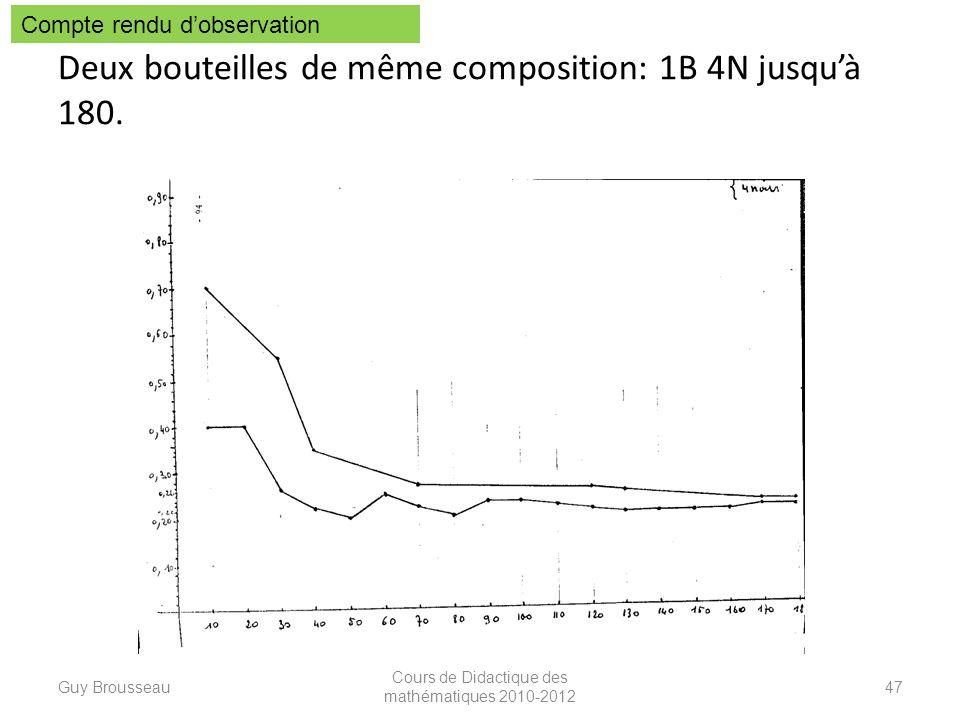 Deux bouteilles de même composition: 1B 4N jusquà 180. Guy Brousseau Cours de Didactique des mathématiques 2010-2012 47 Compte rendu dobservation