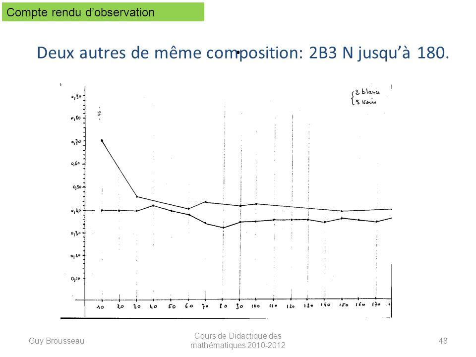 . Guy Brousseau Cours de Didactique des mathématiques 2010-2012 48 Compte rendu dobservation Deux autres de même composition: 2B3 N jusquà 180.
