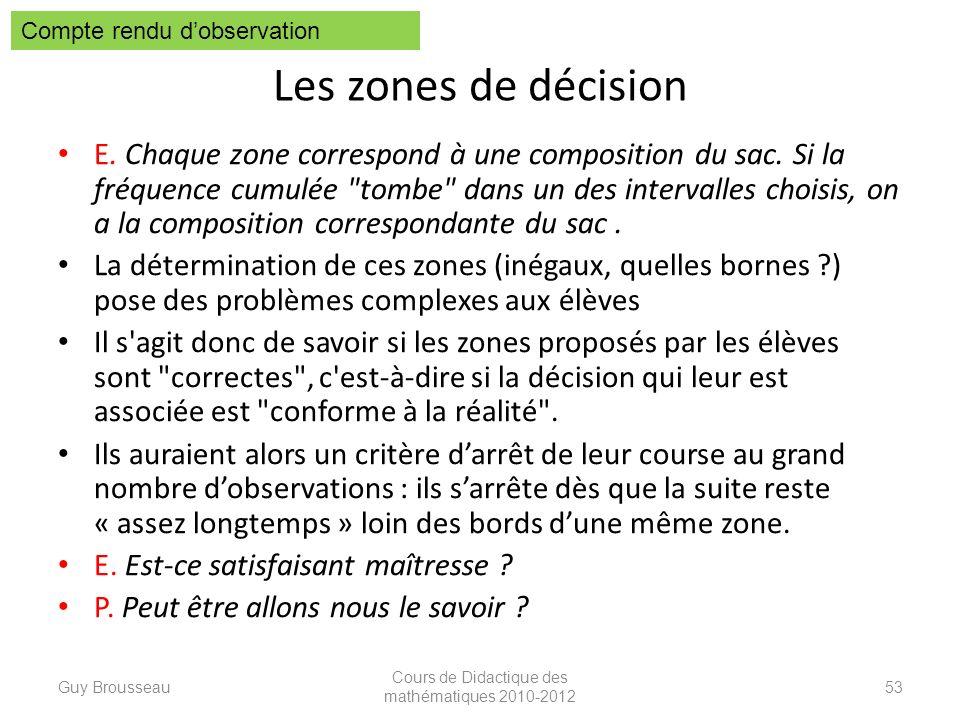 Les zones de décision E. Chaque zone correspond à une composition du sac. Si la fréquence cumulée