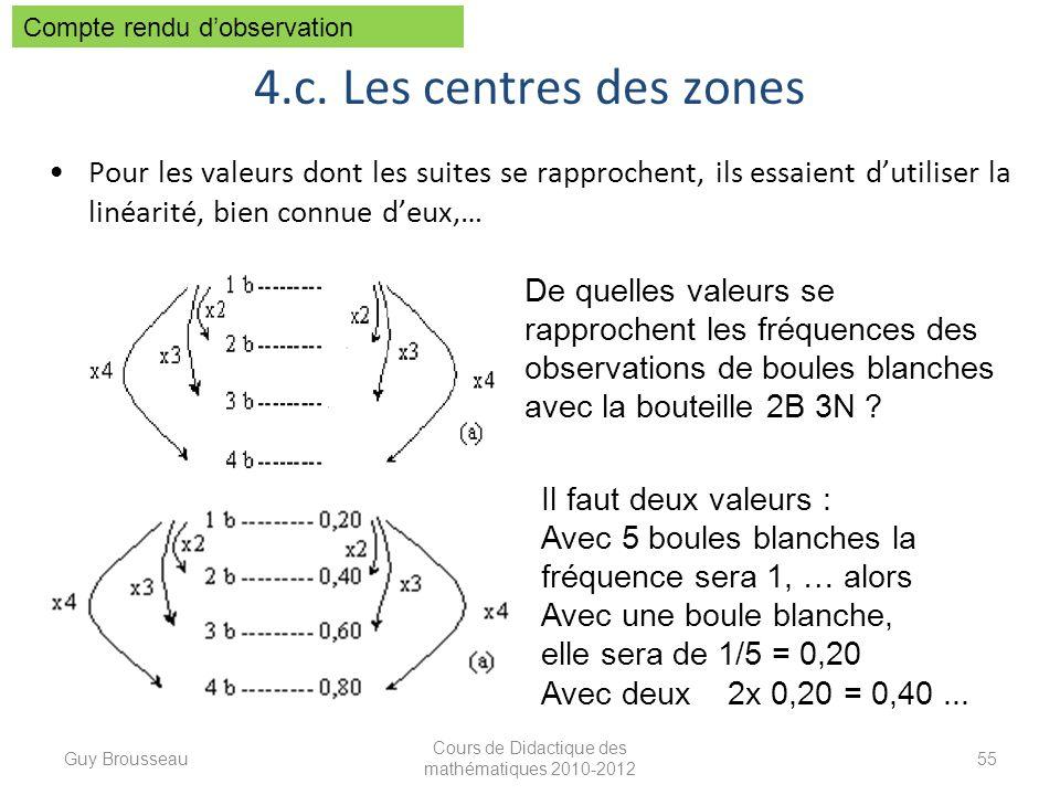 Pour les valeurs dont les suites se rapprochent, ils essaient dutiliser la linéarité, bien connue deux,… De quelles valeurs se rapprochent les fréquen