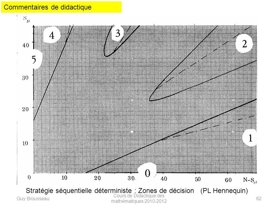 Stratégie séquentielle déterministe : Zones de décision (PL Hennequin) Commentaires de didactique Guy Brousseau Cours de Didactique des mathématiques