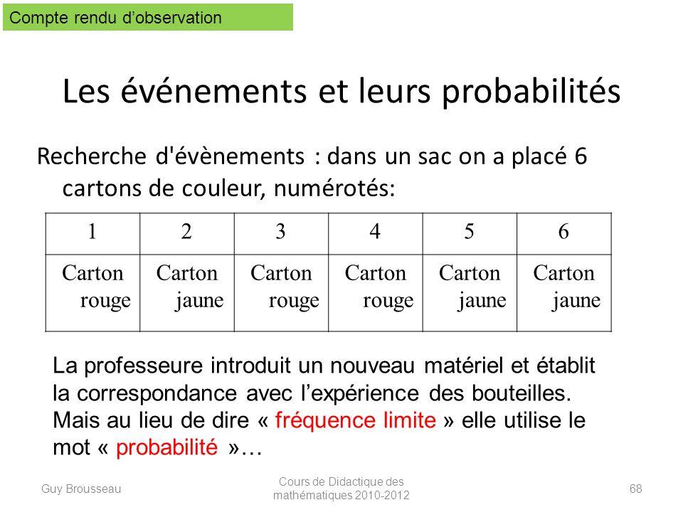 Les événements et leurs probabilités Recherche d'évènements : dans un sac on a placé 6 cartons de couleur, numérotés: 123456 Carton rouge Carton jaune