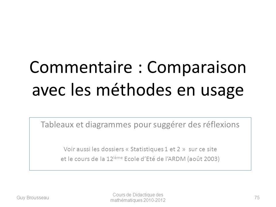 Commentaire : Comparaison avec les méthodes en usage Tableaux et diagrammes pour suggérer des réflexions Voir aussi les dossiers « Statistiques 1 et 2
