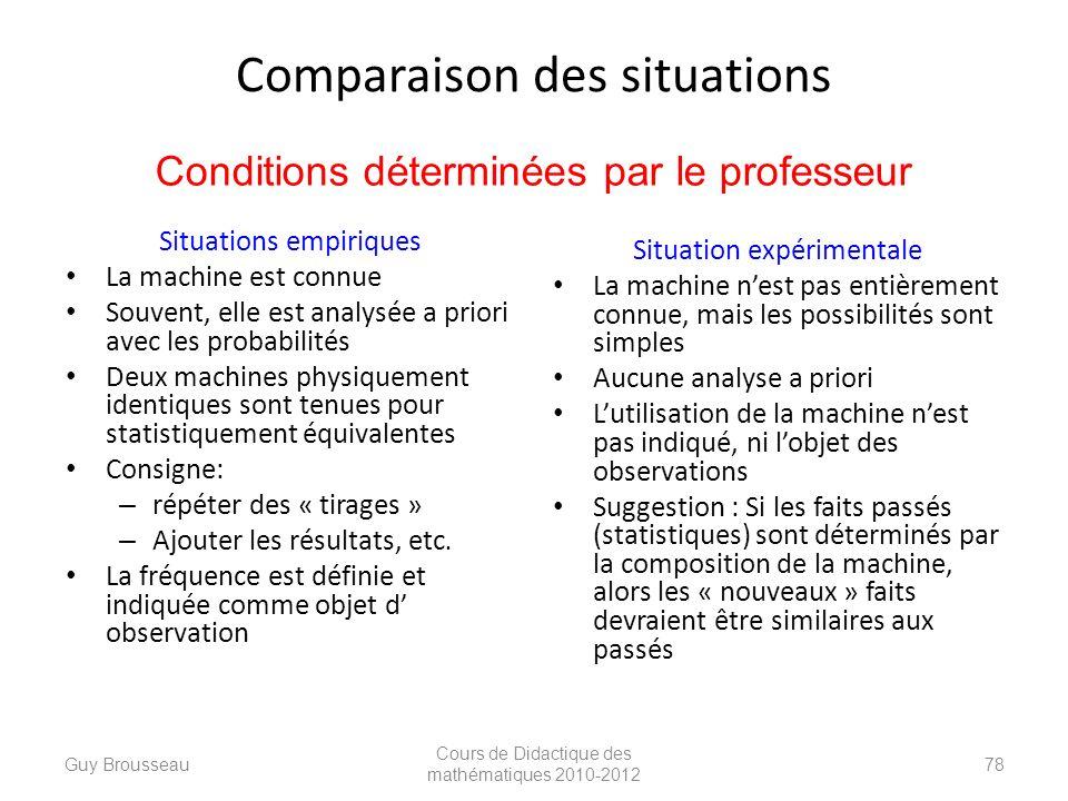 Comparaison des situations Situations empiriques La machine est connue Souvent, elle est analysée a priori avec les probabilités Deux machines physiqu