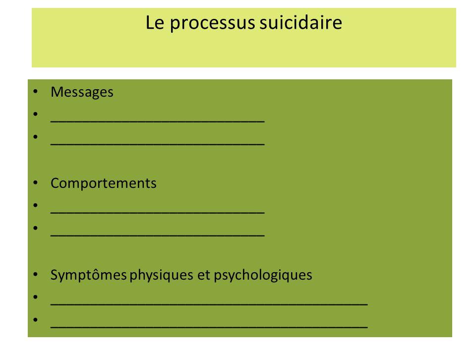Le processus suicidaire Messages ___________________________ Comportements ___________________________ Symptômes physiques et psychologiques ________________________________________