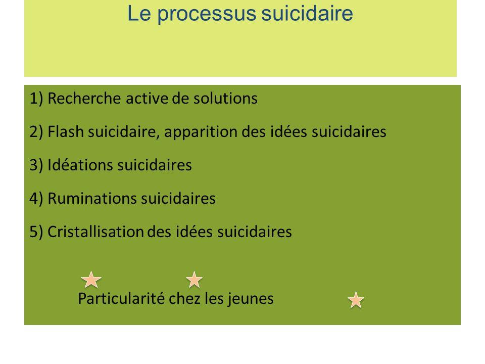 1) Recherche active de solutions 2) Flash suicidaire, apparition des idées suicidaires 3) Idéations suicidaires 4) Ruminations suicidaires 5) Cristallisation des idées suicidaires Particularité chez les jeunes Le processus suicidaire
