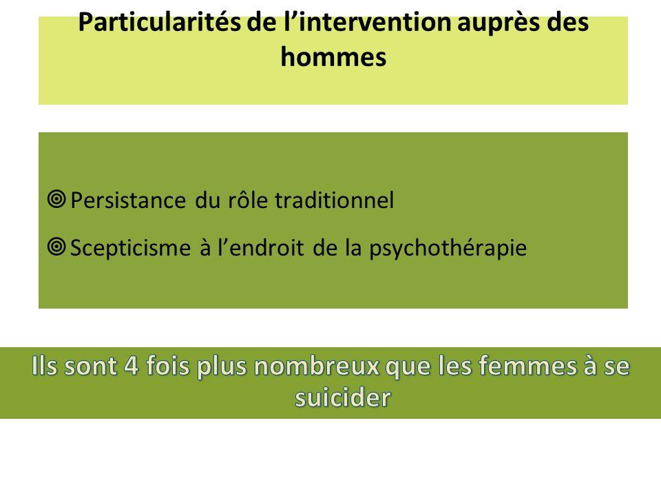 Particularités de lintervention auprès des hommes Persistance du rôle traditionnel Scepticisme à lendroit de la psychothérapie