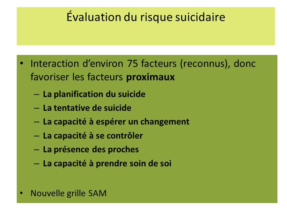 Évaluation du risque suicidaire Interaction denviron 75 facteurs (reconnus), donc favoriser les facteurs proximaux – La planification du suicide – La tentative de suicide – La capacité à espérer un changement – La capacité à se contrôler – La présence des proches – La capacité à prendre soin de soi Nouvelle grille SAM