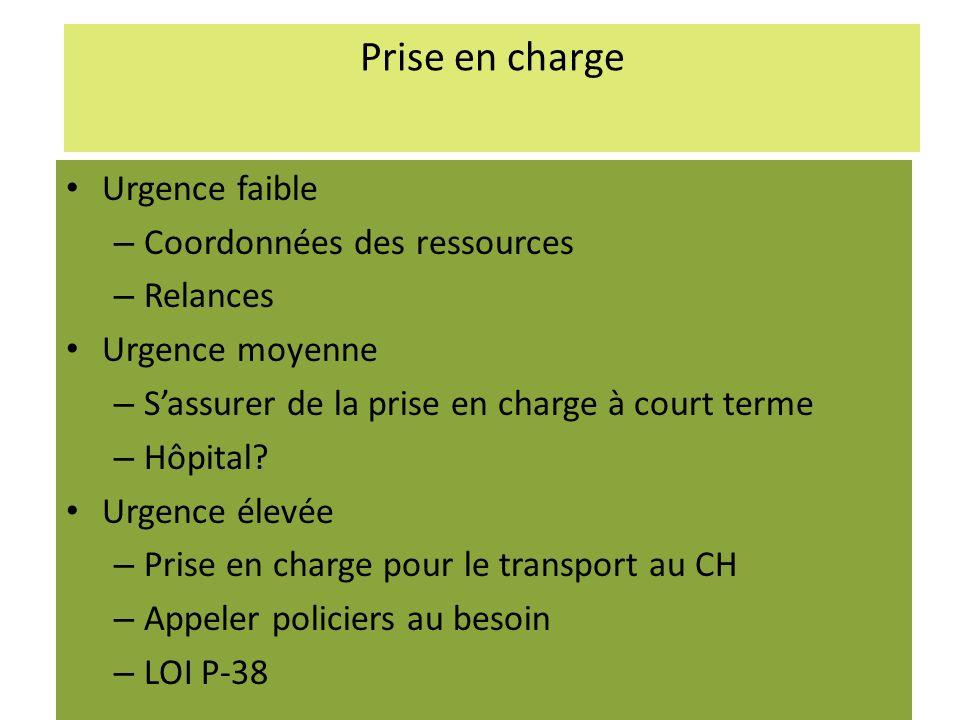 Prise en charge Urgence faible – Coordonnées des ressources – Relances Urgence moyenne – Sassurer de la prise en charge à court terme – Hôpital.