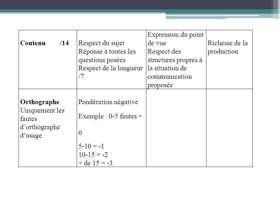 Contenu /14Respect du sujet Réponse à toutes les questions posées Respect de la longueur /7 Expression du point de vue Respect des structures propres