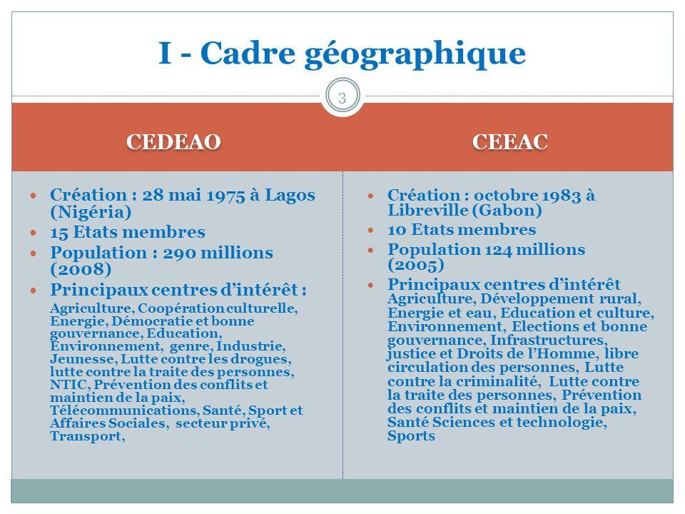 CEDEAO CEEAC Création : 28 mai 1975 à Lagos (Nigéria) 15 Etats membres Population : 290 millions (2008) Principaux centres dintérêt : Agriculture, Coo