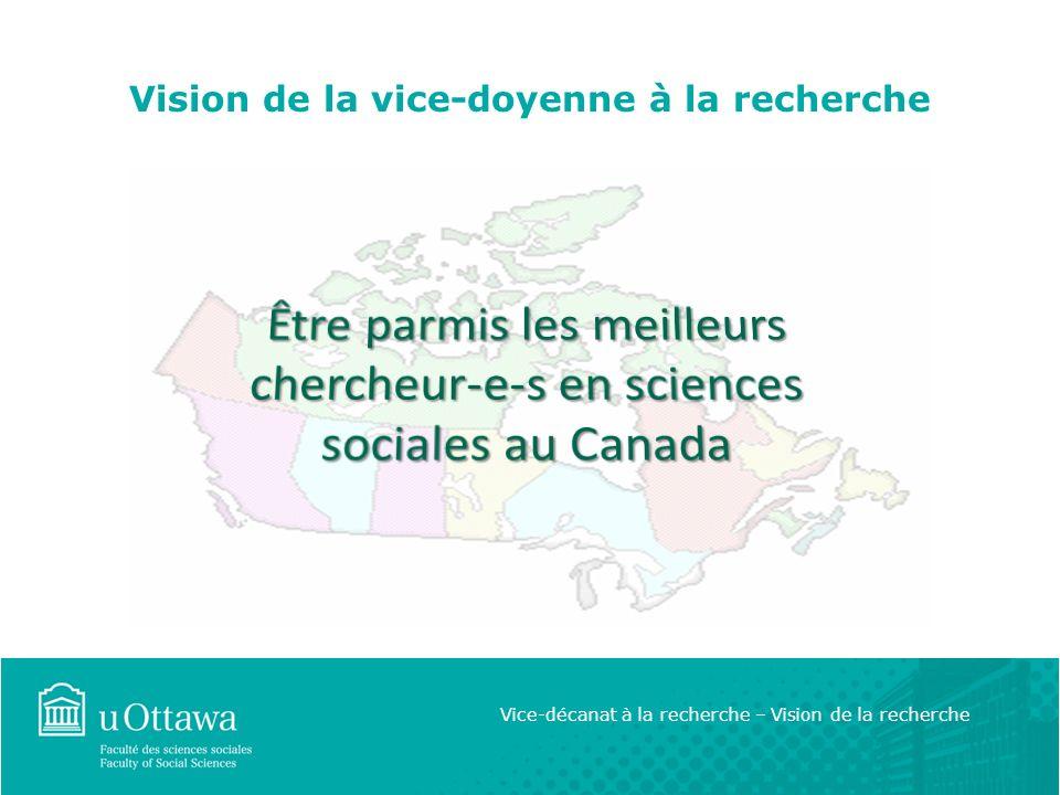Vision de la vice-doyenne à la recherche Vice-décanat à la recherche – Vision de la recherche