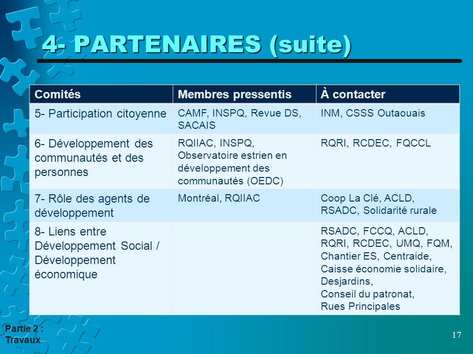 4- PARTENAIRES (suite) ComitésMembres pressentisÀ contacter 5- Participation citoyenne CAMF, INSPQ, Revue DS, SACAIS INM, CSSS Outaouais 6- Développement des communautés et des personnes RQIIAC, INSPQ, Observatoire estrien en développement des communautés (OEDC) RQRI, RCDEC, FQCCL 7- Rôle des agents de développement Montréal, RQIIACCoop La Clé, ACLD, RSADC, Solidarité rurale 8- Liens entre Développement Social / Développement économique RSADC, FCCQ, ACLD, RQRI, RCDEC, UMQ, FQM, Chantier ES, Centraide, Caisse économie solidaire, Desjardins, Conseil du patronat, Rues Principales 17 Partie 2 : Travaux