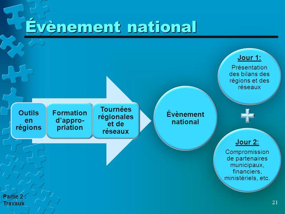 Évènement national 21 Jour 1: Présentation des bilans des régions et des réseaux Jour 2: Compromission de partenaires municipaux, financiers, ministériels, etc.