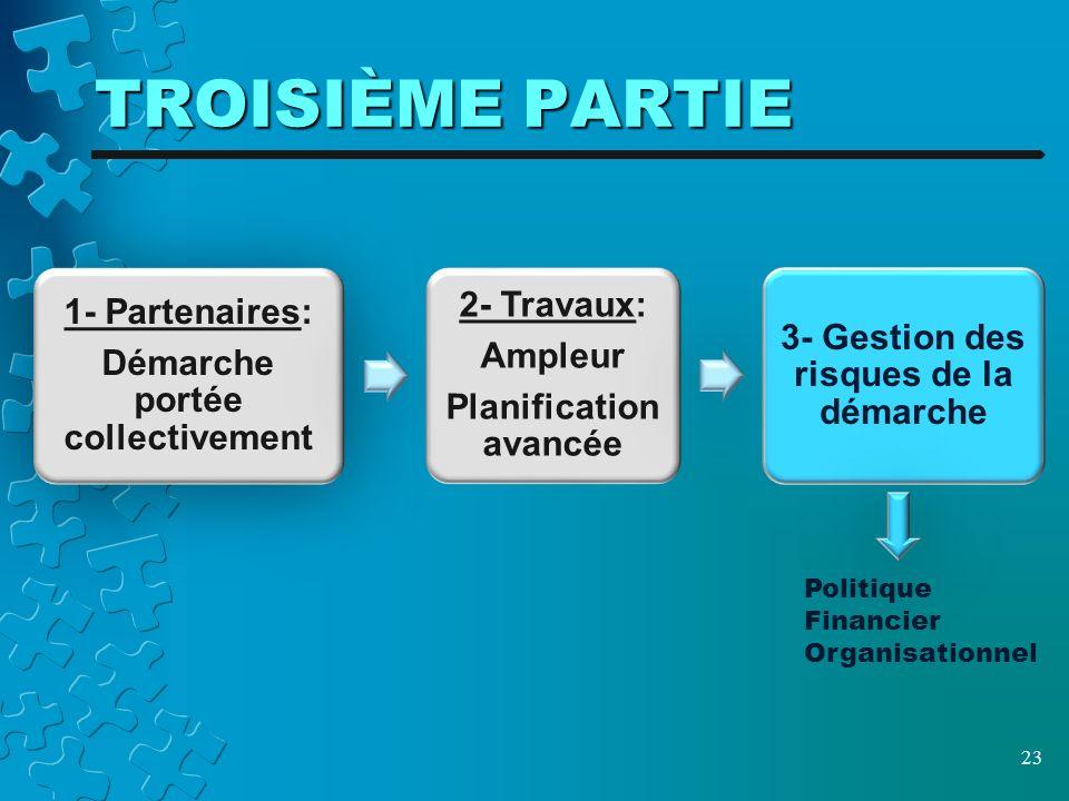 TROISIÈME PARTIE 23 1- Partenaires: Démarche portée collectivement 2- Travaux: Ampleur Planification avancée 3- Gestion des risques de la démarche Politique Financier Organisationnel