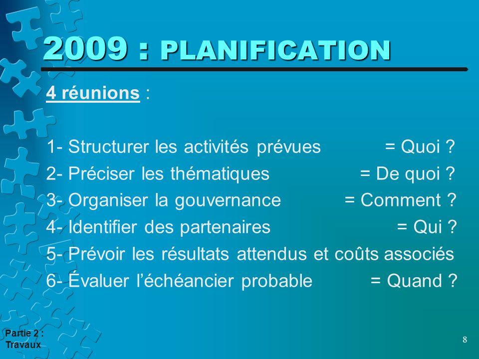 2009 : PLANIFICATION 4 réunions : 1- Structurer les activités prévues = Quoi .
