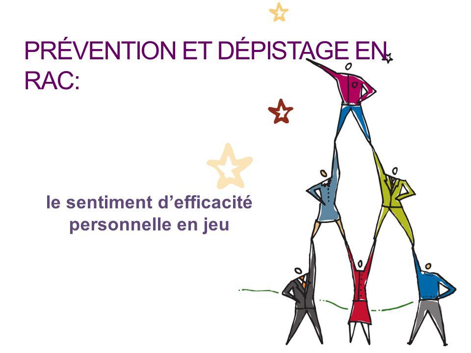 Projet réalisé avec la collaboration de: Compétences Montréal, pour la coordination à lédition Vanier College, pour la traduction des outils (à venir) Et grâce au soutien financier de Éducation Montréal, la Table régionale interordres Prévention et dépistage en RAC: protocole dintervention