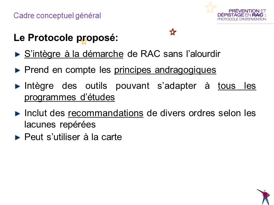 Cadre conceptuel général Le Protocole proposé: Sintègre à la démarche de RAC sans lalourdir Prend en compte les principes andragogiques Intègre des ou