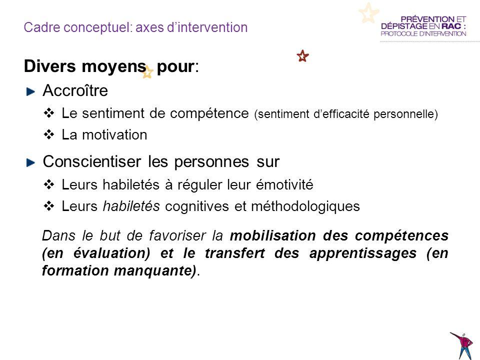 Cadre conceptuel: axes dintervention Divers moyens pour: Accroître Le sentiment de compétence (sentiment defficacité personnelle) La motivation Consci