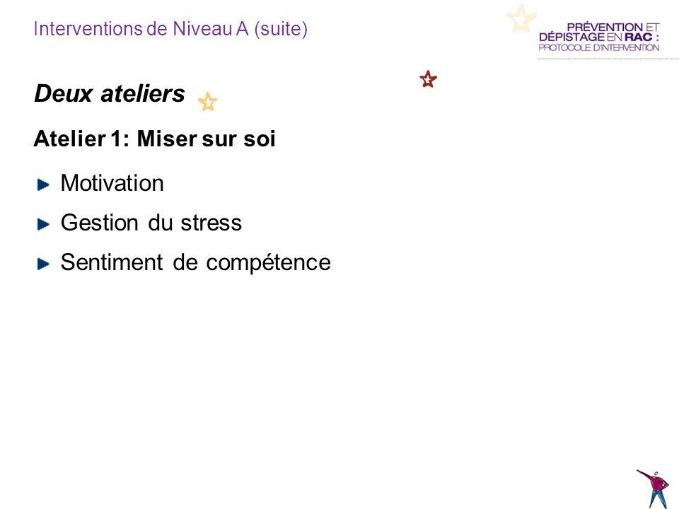 Interventions de Niveau A (suite) Deux ateliers Atelier 1: Miser sur soi Motivation Gestion du stress Sentiment de compétence