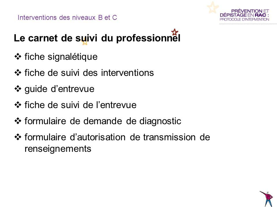 Le carnet de suivi du professionnel fiche signalétique fiche de suivi des interventions guide dentrevue fiche de suivi de lentrevue formulaire de dema